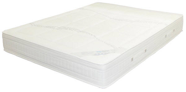 Mattress Sizes and Mattress Dimensions